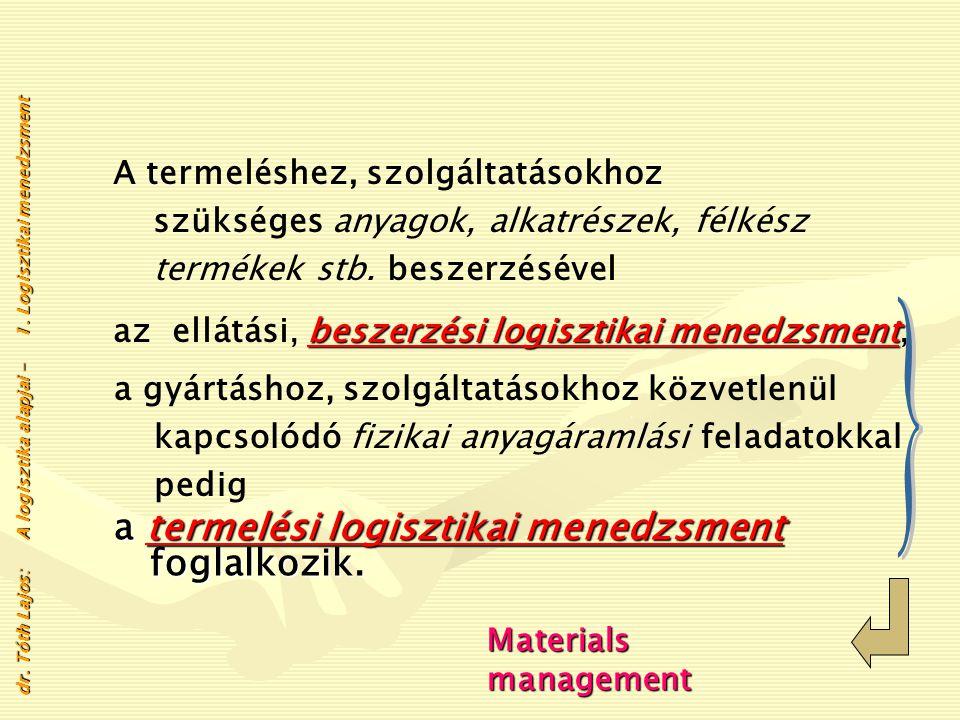 A logisztika: • a források elhelyezése térben és időben; • az emberi, anyagi erőforrások meghatározása, • az egész ellátási lánc menedzsmentje. dr. Tó