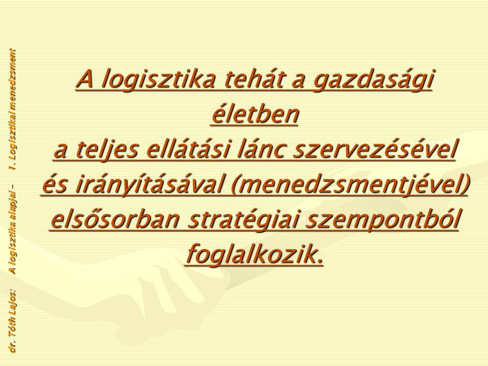 Késztermék készletezés Elosztástervezés Rendeléskezelés Szállítás Vevőszolgálat LOGISZTIKA FIZIKAIELOSZTÁS A logisztikai evolúció Beszerzés Szükséglet