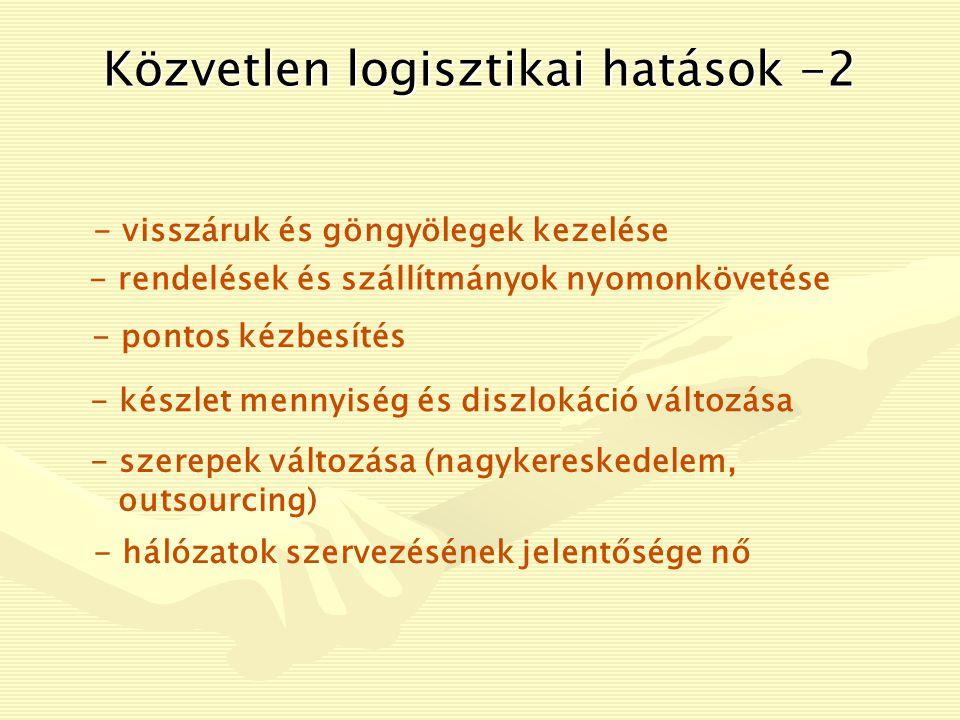 Közvetlen logisztikai hatások -2 - készlet mennyiség és diszlokáció változása - szerepek változása (nagykereskedelem, outsourcing) - hálózatok szervezésének jelentősége nő - pontos kézbesítés - rendelések és szállítmányok nyomonkövetése - visszáruk és göngyölegek kezelése