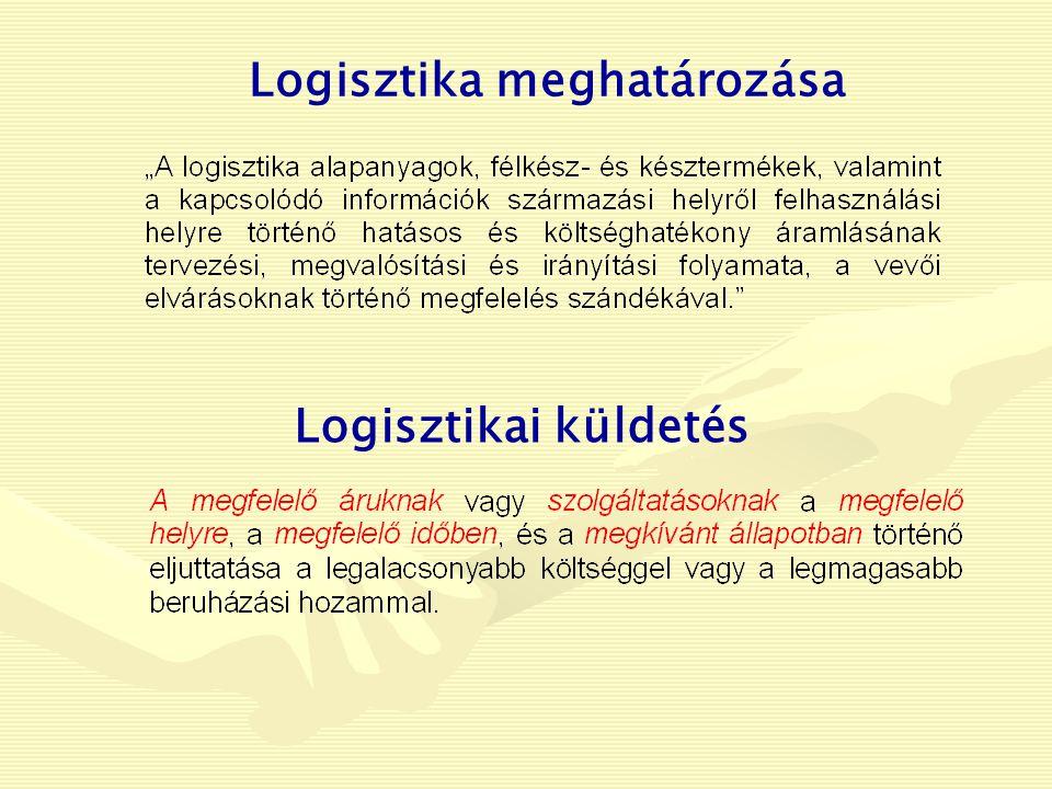 Logisztika meghatározása Logisztikai küldetés