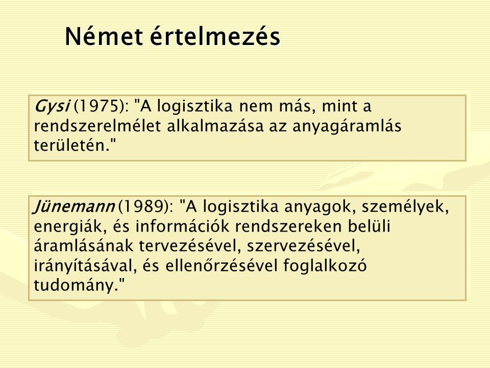 Logisztikai rendszerek dr.Tóth Lajos: A logisztika alapjai - 1.