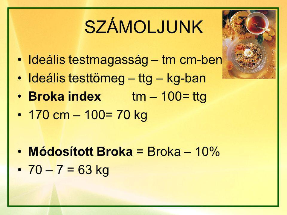 SZÁMOLJUNK •Ideális testmagasság – tm cm-ben •Ideális testtömeg – ttg – kg-ban •Broka indextm – 100= ttg •170 cm – 100= 70 kg •Módosított Broka = Brok