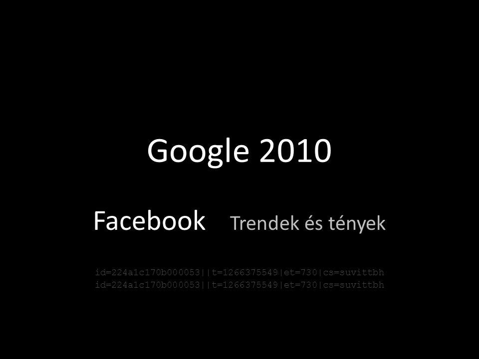 Google 2010 Facebook Trendek és tények id=224a1c170b000053||t=1266375549|et=730|cs=suvittbh