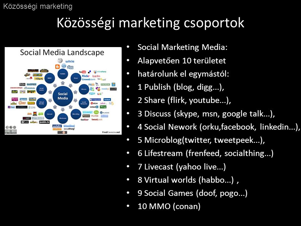 Közösségi marketing csoportok • Social Marketing Media: • Alapvetően 10 területet • határolunk el egymástól: • 1 Publish (blog, digg...), • 2 Share (flirk, youtube...), • 3 Discuss (skype, msn, google talk...), • 4 Social Nework (orku,facebook, linkedin...), • 5 Microblog(twitter, tweetpeek...), • 6 Lifestream (frenfeed, socialthing...) • 7 Livecast (yahoo live...) • 8 Virtual worlds (habbo...), • 9 Social Games (doof, pogo...) • 10 MMO (conan) Közösségi marketing