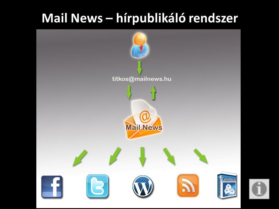 Mail News – hírpublikáló rendszer