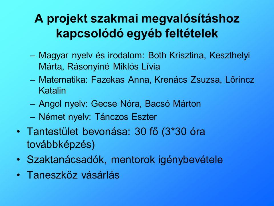 A projekt szakmai megvalósításhoz kapcsolódó egyéb feltételek –Magyar nyelv és irodalom: Both Krisztina, Keszthelyi Márta, Rásonyiné Miklós Lívia –Mat