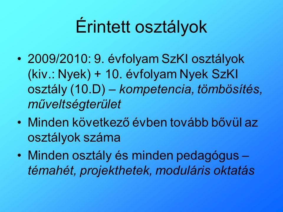 Érintett osztályok •2009/2010: 9. évfolyam SzKI osztályok (kiv.: Nyek) + 10. évfolyam Nyek SzKI osztály (10.D) – kompetencia, tömbösítés, műveltségter
