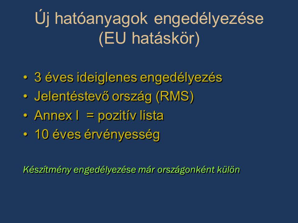Új hatóanyagok engedélyezése (EU hatáskör) •3 éves ideiglenes engedélyezés •Jelentéstevő ország (RMS) •Annex I = pozitív lista •10 éves érvényesség Készítmény engedélyezése már országonként külön •3 éves ideiglenes engedélyezés •Jelentéstevő ország (RMS) •Annex I = pozitív lista •10 éves érvényesség Készítmény engedélyezése már országonként külön