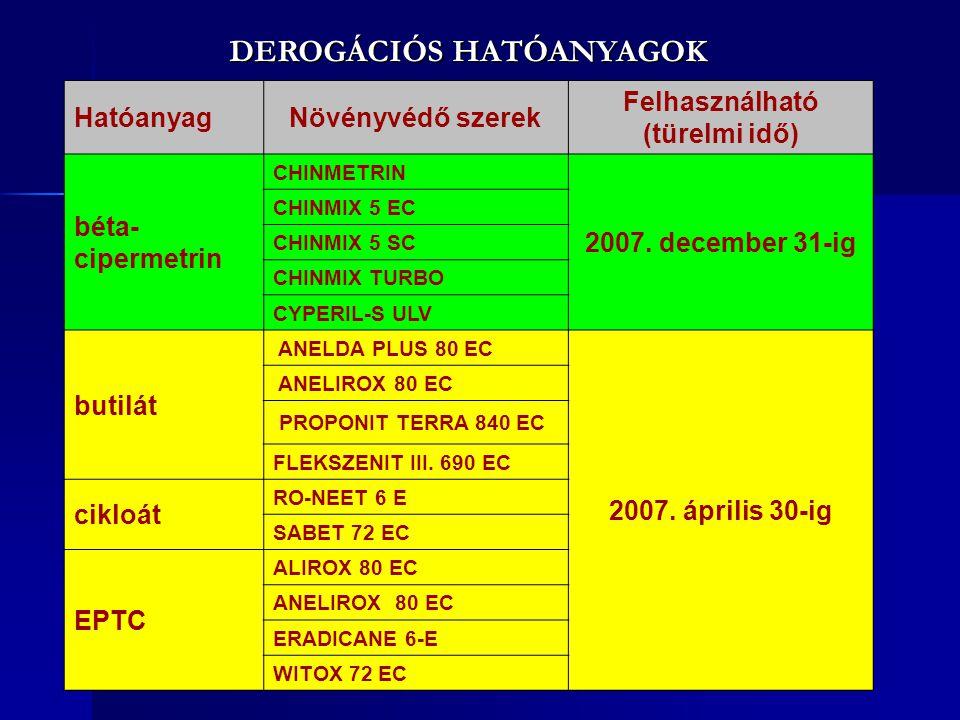 HatóanyagNövényvédő szerek Felhasználható (türelmi idő) béta- cipermetrin CHINMETRIN 2007. december 31-ig CHINMIX 5 EC CHINMIX 5 SC CHINMIX TURBO CYPE