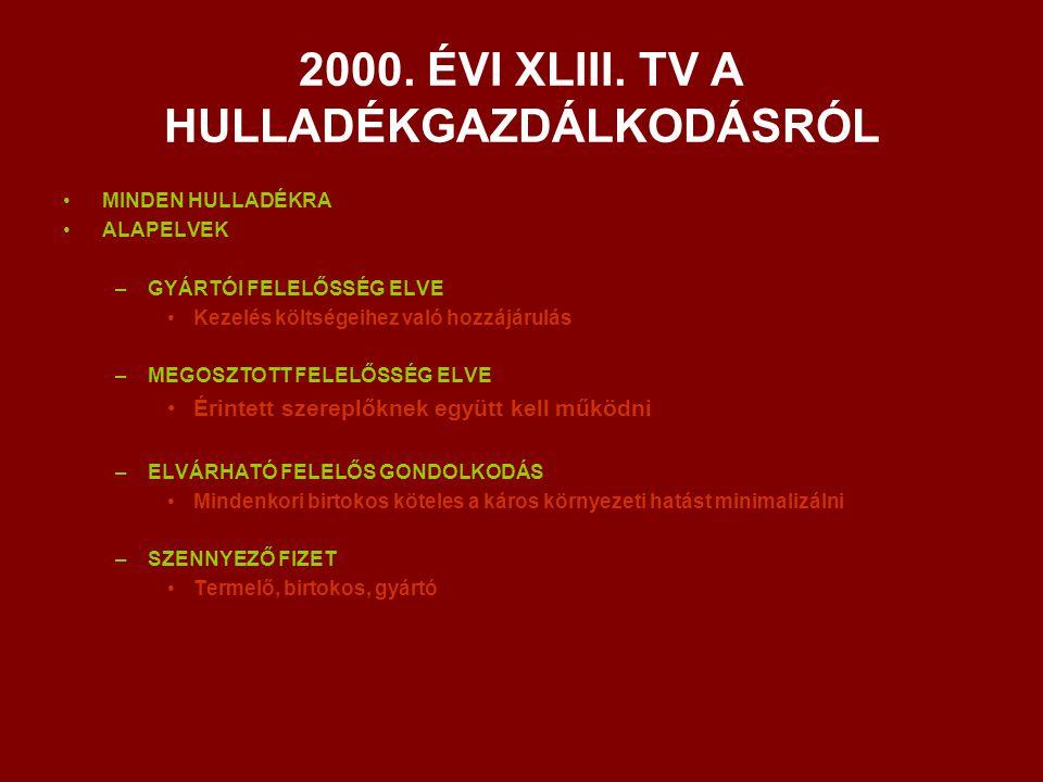 2000. ÉVI XLIII. TV A HULLADÉKGAZDÁLKODÁSRÓL •MINDEN HULLADÉKRA •ALAPELVEK –GYÁRTÓI FELELŐSSÉG ELVE •Kezelés költségeihez való hozzájárulás –MEGOSZTOT
