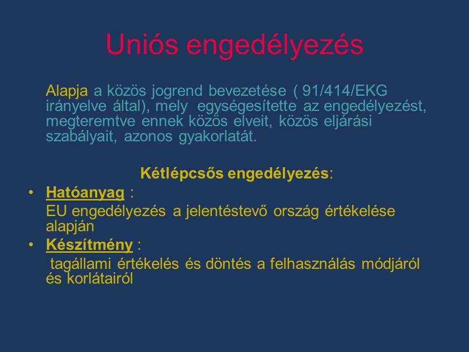 EU ENGEDÉLYEZÉS (2007.05.01.) Régi hatóanyagok I-IV-listaHató-anyag 94/141/EKG I.