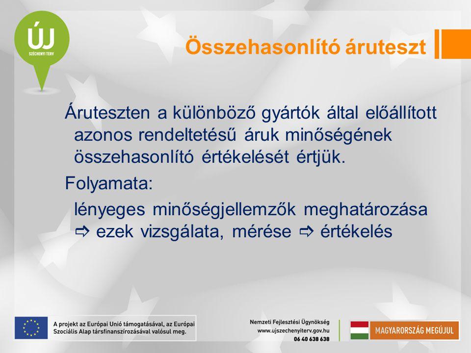 Összehasonlító áruteszt  www.totalcar.hu/nepitelet www.totalcar.hu/nepitelet