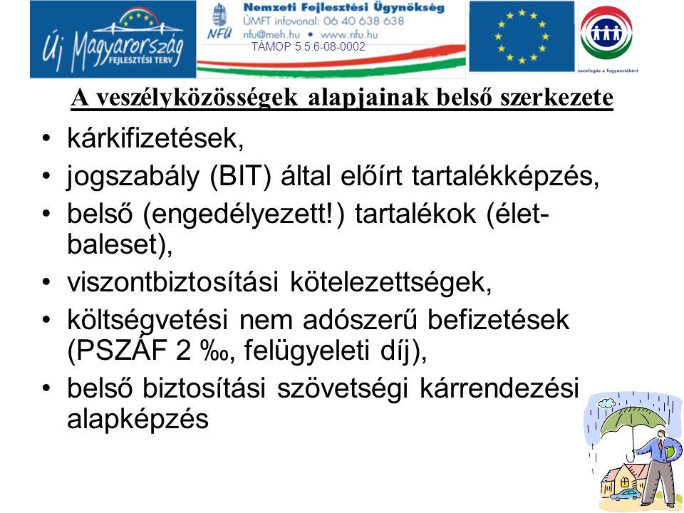 TÁMOP 5.5.6-08-0002 Gyakorlati veszélyközösségi szerződések elemzése.