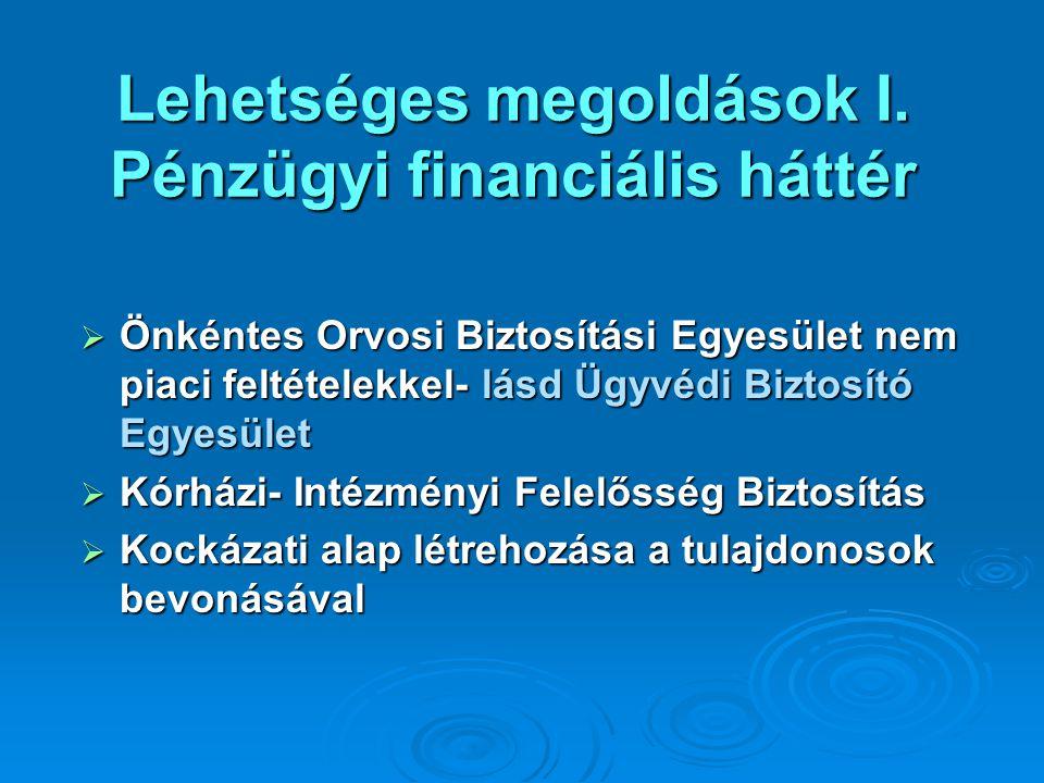 Lehetséges megoldások I. Pénzügyi financiális háttér  Önkéntes Orvosi Biztosítási Egyesület nem piaci feltételekkel- lásd Ügyvédi Biztosító Egyesület