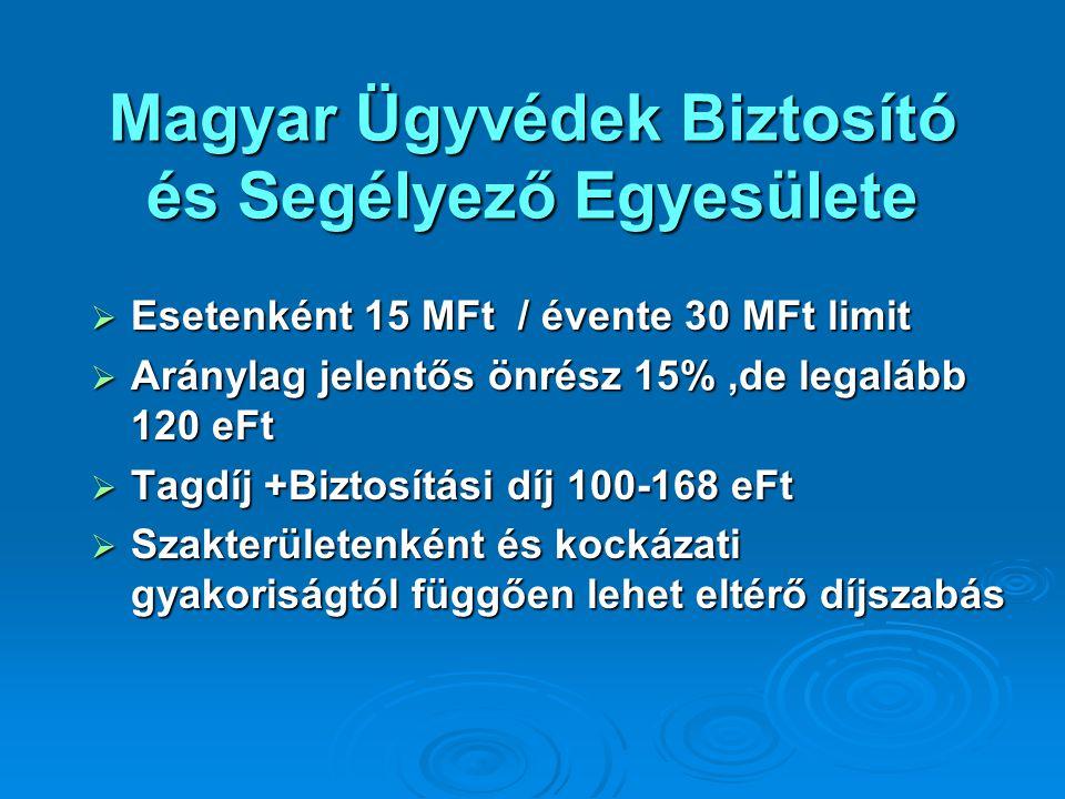 Magyar Ügyvédek Biztosító és Segélyező Egyesülete  Esetenként 15 MFt / évente 30 MFt limit  Aránylag jelentős önrész 15%,de legalább 120 eFt  Tagdí