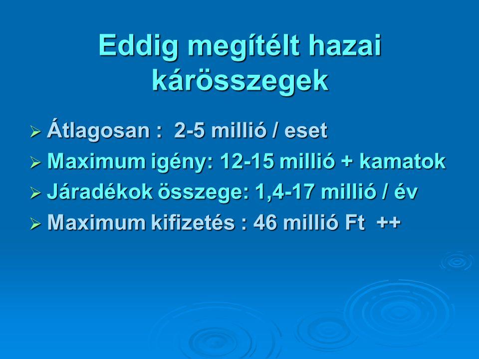 Eddig megítélt hazai kárösszegek  Átlagosan : 2-5 millió / eset  Maximum igény: 12-15 millió + kamatok  Járadékok összege: 1,4-17 millió / év  Max