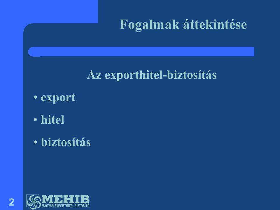 2 Az exporthitel-biztosítás • export • hitel • biztosítás Fogalmak áttekintése