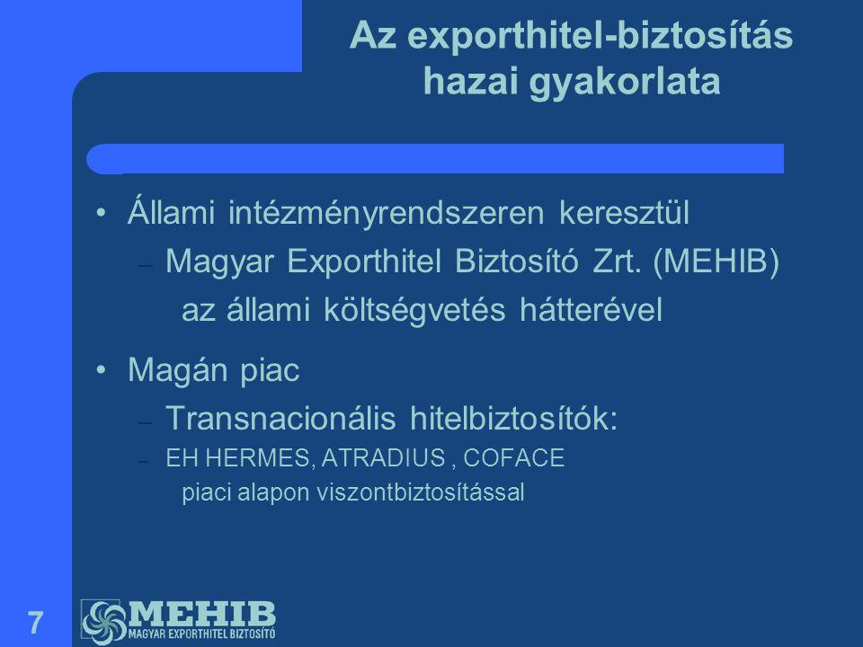 7 Az exporthitel-biztosítás hazai gyakorlata •Állami intézményrendszeren keresztül – Magyar Exporthitel Biztosító Zrt. (MEHIB) az állami költségvetés