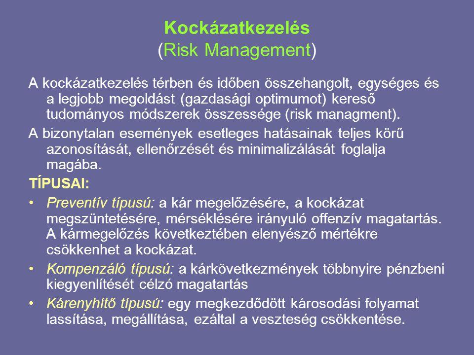 Kockázatkezelés (Risk Management) A kockázatkezelés térben és időben összehangolt, egységes és a legjobb megoldást (gazdasági optimumot) kereső tudományos módszerek összessége (risk managment).