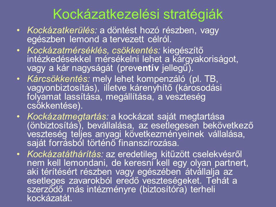 Kockázatkezelési stratégiák •Kockázatkerülés: a döntést hozó részben, vagy egészben lemond a tervezett célról.