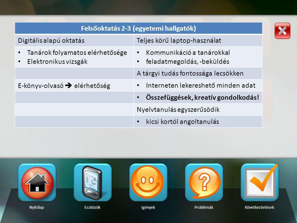 NyitólapEszközökIgényekProblémákKövetkeztetések Kik?Mit?Mivel?Hogyan? A felmérés 1. Mobilhasználat 2. Internethasználat 3. Oktatás korszerűsítése Fels