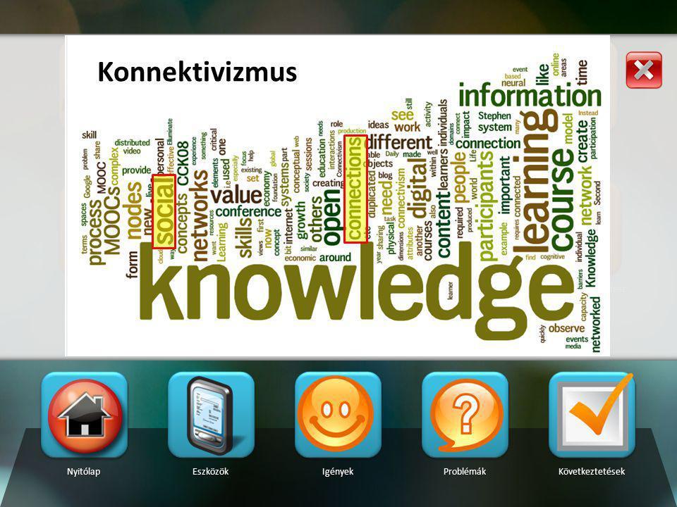 NyitólapEszközökIgényekProblémákKövetkeztetések Kik?Mit?Mivel?Hogyan? A felmérés 1. Mobilhasználat 2. Internethasználat 3. Oktatás korszerűsítése Mit?