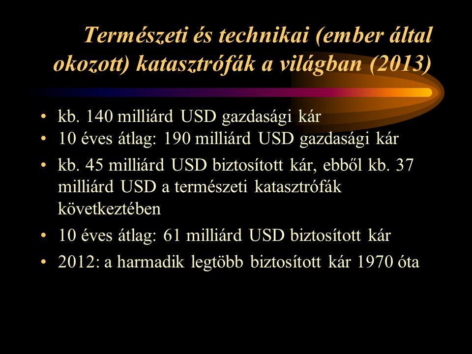 Természeti és technikai (ember által okozott) katasztrófák a világban (2013) •kb.