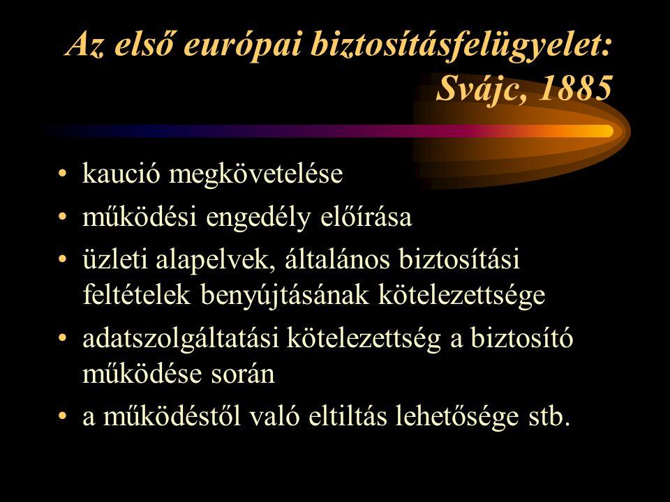 Az első európai biztosításfelügyelet: Svájc, 1885 •kaució megkövetelése •működési engedély előírása •üzleti alapelvek, általános biztosítási feltételek benyújtásának kötelezettsége •adatszolgáltatási kötelezettség a biztosító működése során •a működéstől való eltiltás lehetősége stb.