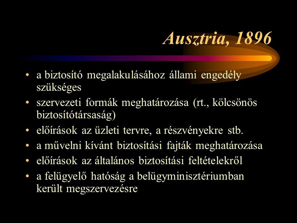 Ausztria, 1896 •a biztosító megalakulásához állami engedély szükséges •szervezeti formák meghatározása (rt., kölcsönös biztosítótársaság) •előírások az üzleti tervre, a részvényekre stb.