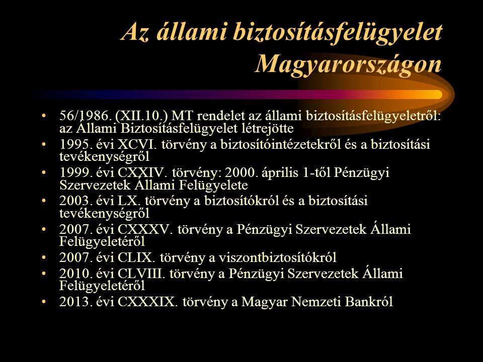 Az állami biztosításfelügyelet Magyarországon •56/1986.