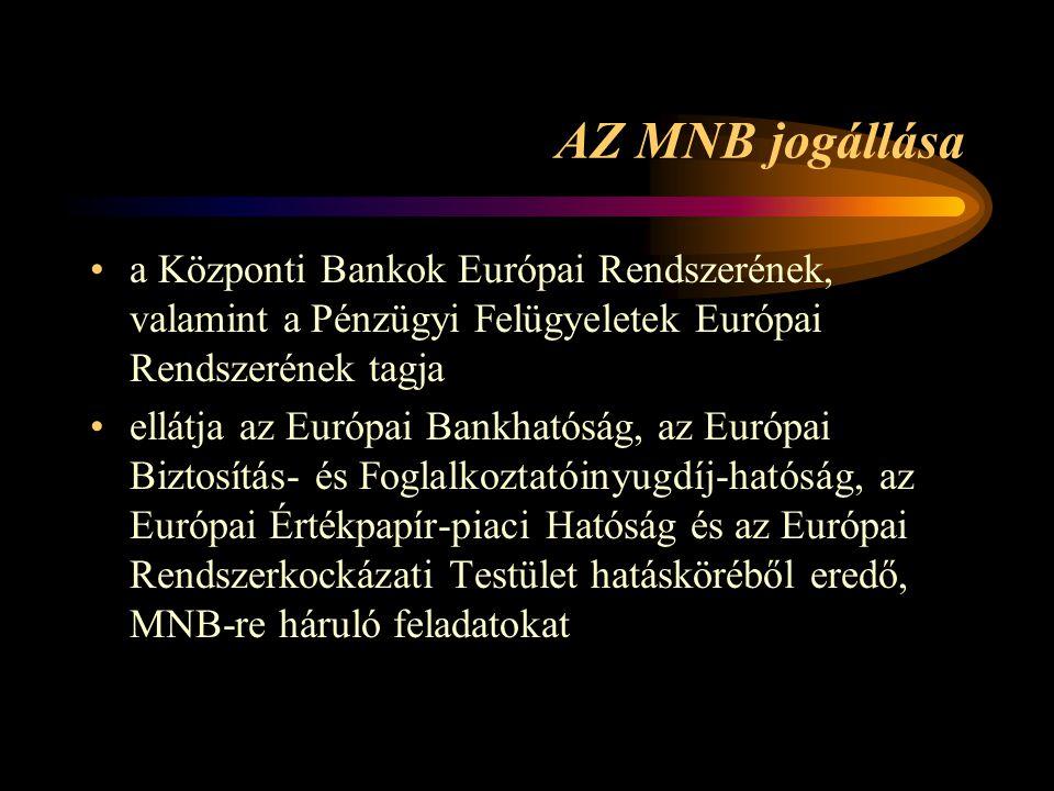 AZ MNB jogállása •a Központi Bankok Európai Rendszerének, valamint a Pénzügyi Felügyeletek Európai Rendszerének tagja •ellátja az Európai Bankhatóság, az Európai Biztosítás- és Foglalkoztatóinyugdíj-hatóság, az Európai Értékpapír-piaci Hatóság és az Európai Rendszerkockázati Testület hatásköréből eredő, MNB-re háruló feladatokat