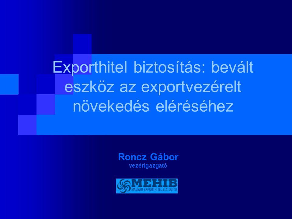 Exportforgalom növelésének lehetősége  Kitörési pont az EU-n kívüli országokba irányuló export növelése  Ezek nagy része kockázatos piac → MEHIB szerepe
