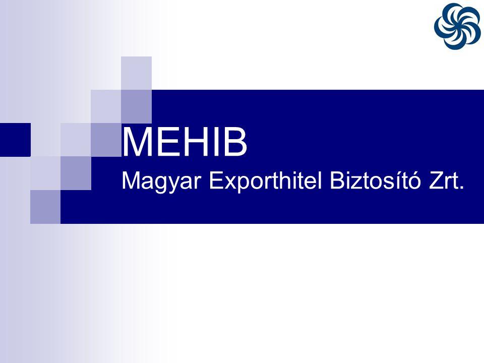 12 Gyártási kockázat biztosítása (G módozat) • Exportőr teljesítése előtti, gyártási időszak alatti kockázatokra nyújt biztosítási fedezetet a külkereskedelmi szerződés szerinti termék/szolgáltatás számlával igazolható előállítási költségeire (HUF).