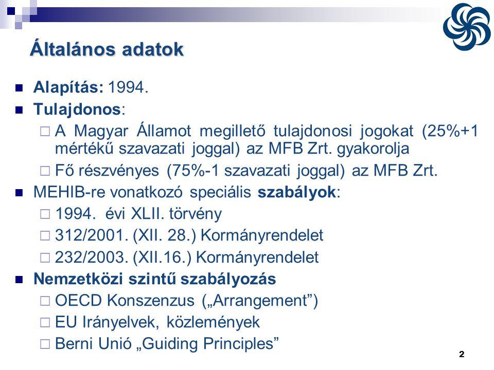 2 Általános adatok  Alapítás: 1994.  Tulajdonos:  A Magyar Államot megillető tulajdonosi jogokat (25%+1 mértékű szavazati joggal) az MFB Zrt. gyako