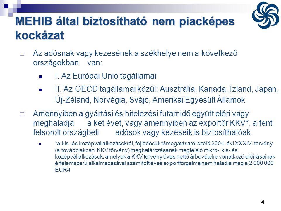 5 Értékelhető kockázati típusok  Szuverén kockázatok (központi kormányzat és központi bank)  Magas kockázatú országok esetén jellemző  Szub-szuverén kockázatok (önkormányzatok, központi kormány szervei a nemzeti bankot és a pénzügyminisztériumot kivéve)  Jelentős arány a MEHIB portfólióján belül - várhatóan fennmarad  Kulcspiacokon (Oroszország, Belarusz, Ukrajna) a szubszuverén kötelezettségvállalás jogszabályi hátterének felmérésére sor került  Bankkockázatok (bankgarancia vagy hitel a bank pénzügyi beszámolója alapján)  Bank mint hiteladós vagy garans  Magánszektor felé irányuló export elősegítésében kulcsfontosságú  Cégkockázatok (pénzügyi beszámoló alapján)  Projektfinanszírozási kockázatok (projekt pénzügyi mutatószámai alapján)