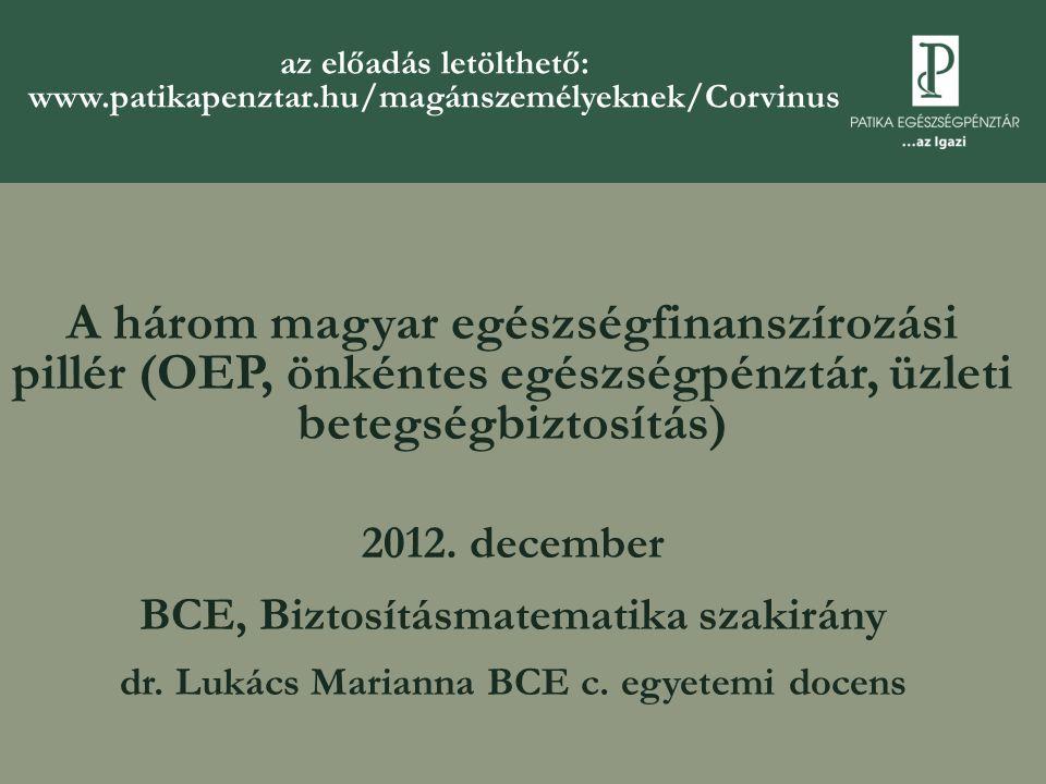 A három magyar egészségfinanszírozási pillér (OEP, önkéntes egészségpénztár, üzleti betegségbiztosítás) 2012.