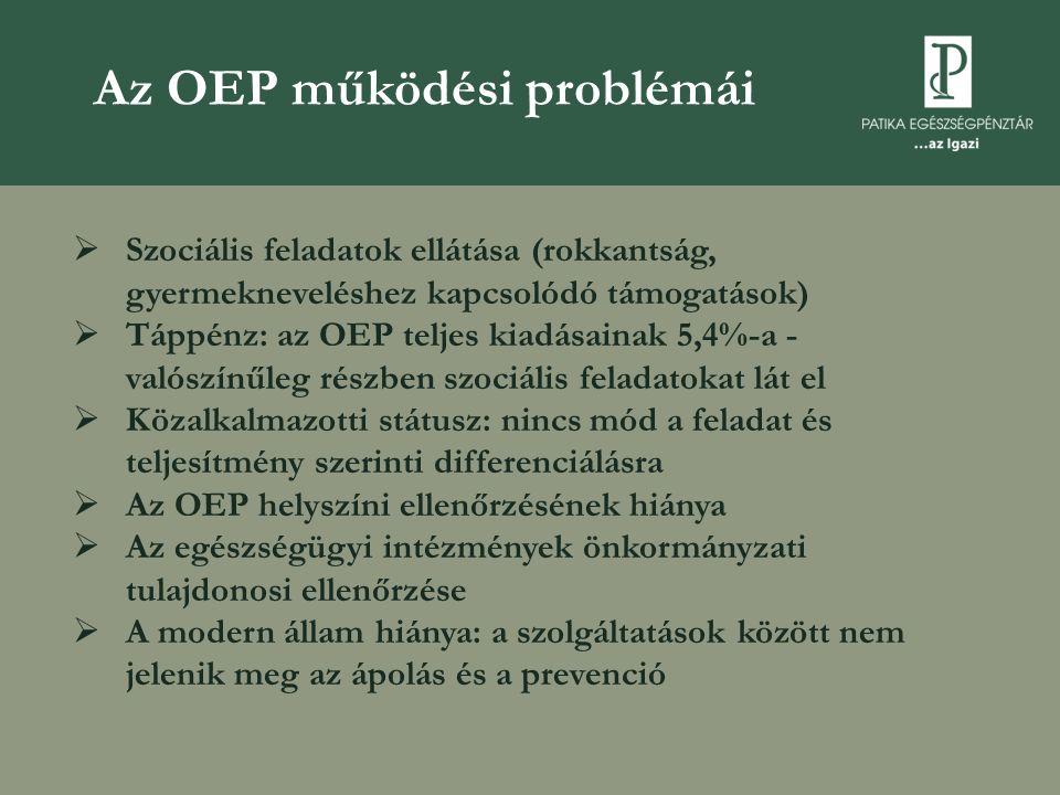 Az OEP működési problémái  Szociális feladatok ellátása (rokkantság, gyermekneveléshez kapcsolódó támogatások)  Táppénz: az OEP teljes kiadásainak 5,4%-a - valószínűleg részben szociális feladatokat lát el  Közalkalmazotti státusz: nincs mód a feladat és teljesítmény szerinti differenciálásra  Az OEP helyszíni ellenőrzésének hiánya  Az egészségügyi intézmények önkormányzati tulajdonosi ellenőrzése  A modern állam hiánya: a szolgáltatások között nem jelenik meg az ápolás és a prevenció