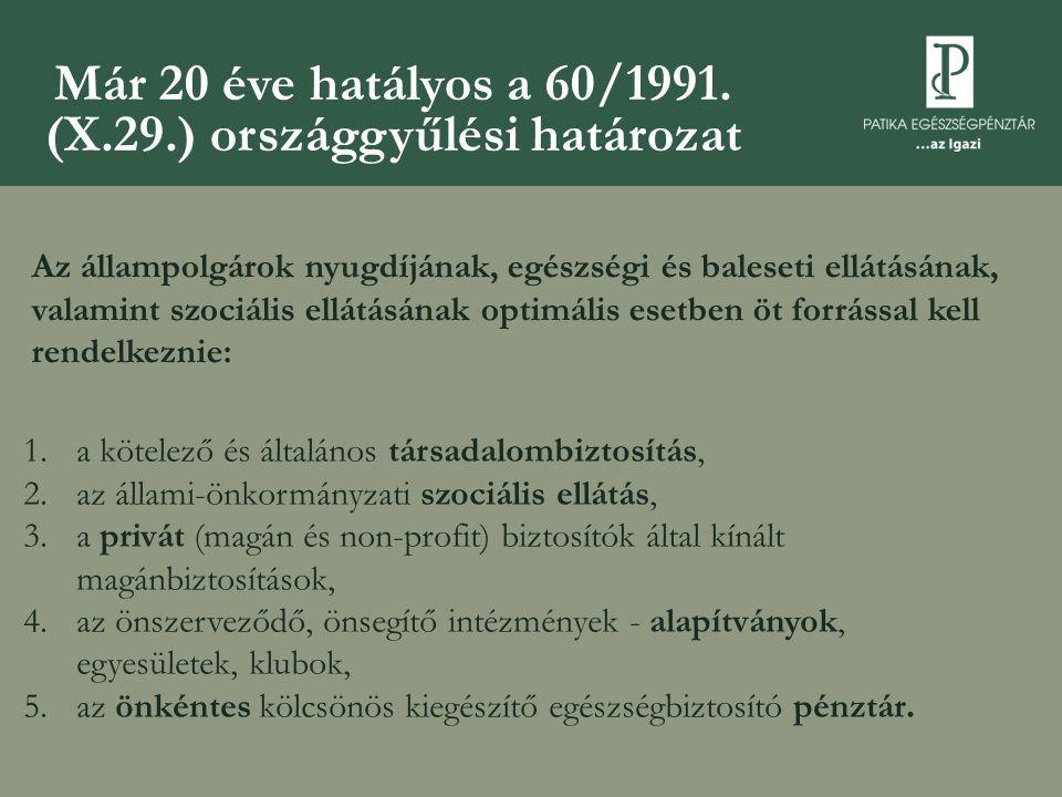 Már 20 éve hatályos a 60/1991.