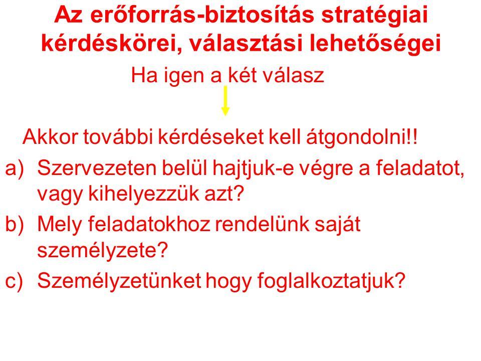 Az erőforrás-biztosítás stratégiai kérdéskörei, választási lehetőségei Ha igen a két válasz Akkor további kérdéseket kell átgondolni!! a)Szervezeten b