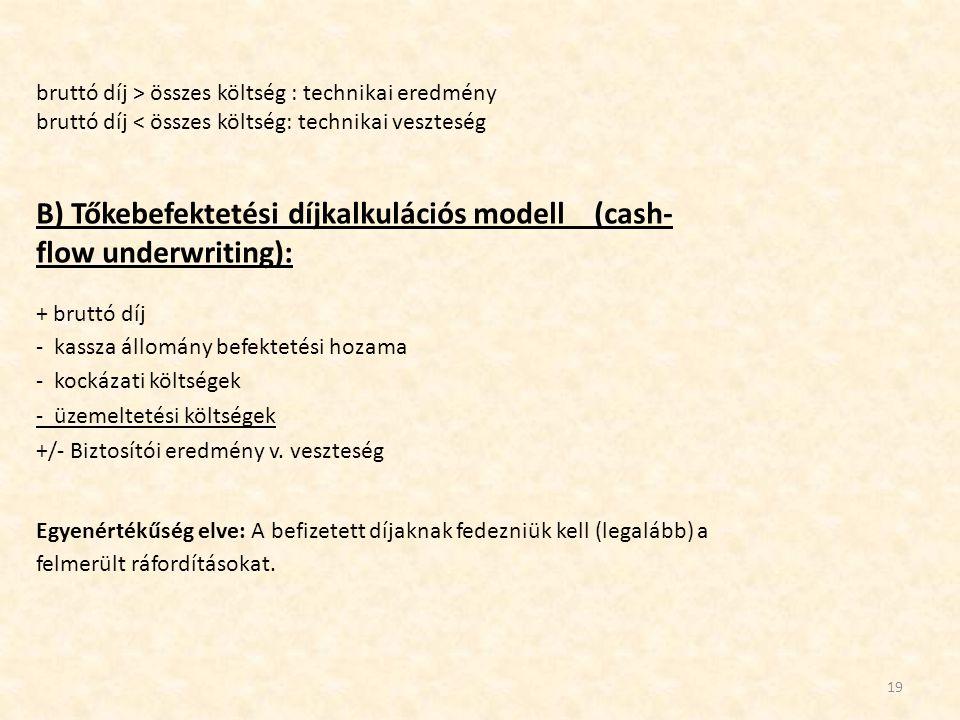 bruttó díj > összes költség : technikai eredmény bruttó díj < összes költség: technikai veszteség B) Tőkebefektetési díjkalkulációs modell (cash- flow