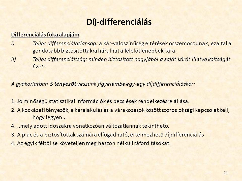 Díj-differenciálás Differenciálás foka alapján: I)Teljes differenciálatlanság: a kár-valószínűség eltérések összemosódnak, ezáltal a gondosabb biztosí