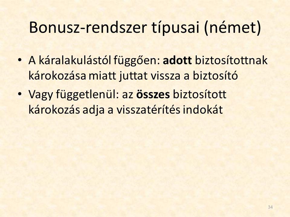 Bonusz-rendszer típusai (német) • A káralakulástól függően: adott biztosítottnak károkozása miatt juttat vissza a biztosító • Vagy függetlenül: az öss