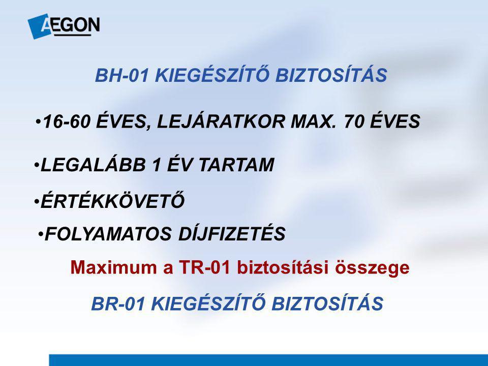 BH-01 KIEGÉSZÍTŐ BIZTOSÍTÁS •LEGALÁBB 1 ÉV TARTAM •16-60 ÉVES, LEJÁRATKOR MAX. 70 ÉVES BR-01 KIEGÉSZÍTŐ BIZTOSÍTÁS •ÉRTÉKKÖVETŐ •FOLYAMATOS DÍJFIZETÉS