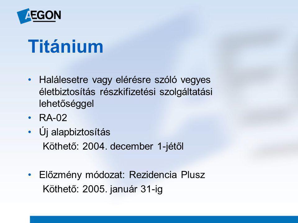 Titánium alapmodul •Vegyes biztosítás •H1:1L •Biztonság és megtakarítás
