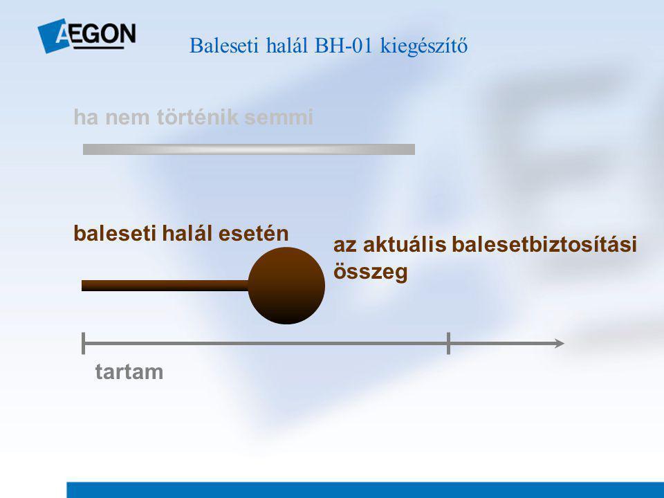 ha nem történik semmi tartam baleseti halál esetén az aktuális balesetbiztosítási összeg Baleseti halál BH-01 kiegészítő