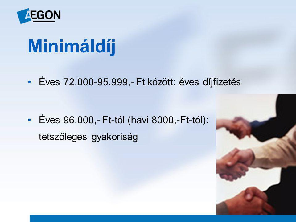 Minimáldíj •Éves 72.000-95.999,- Ft között: éves díjfizetés •Éves 96.000,- Ft-tól (havi 8000,-Ft-tól): tetszőleges gyakoriság