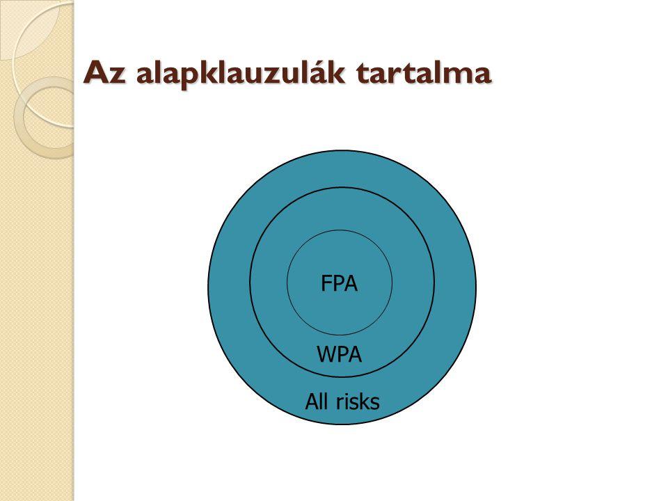 Az alapklauzulák tartalma FPA WPA All risks