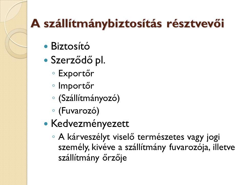 A szállítmánybiztosítás résztvevői  Biztosító  Szerződő pl.