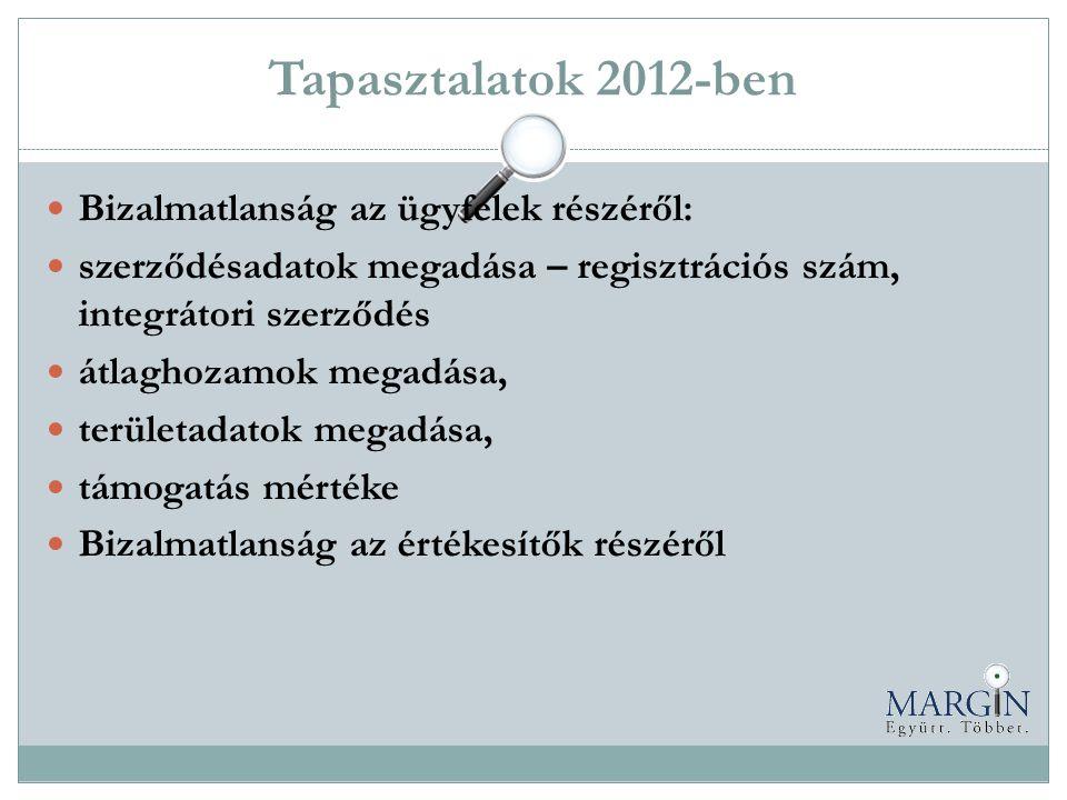 Tapasztalatok 2012-ben  Bizalmatlanság az ügyfelek részéről:  szerződésadatok megadása – regisztrációs szám, integrátori szerződés  átlaghozamok me