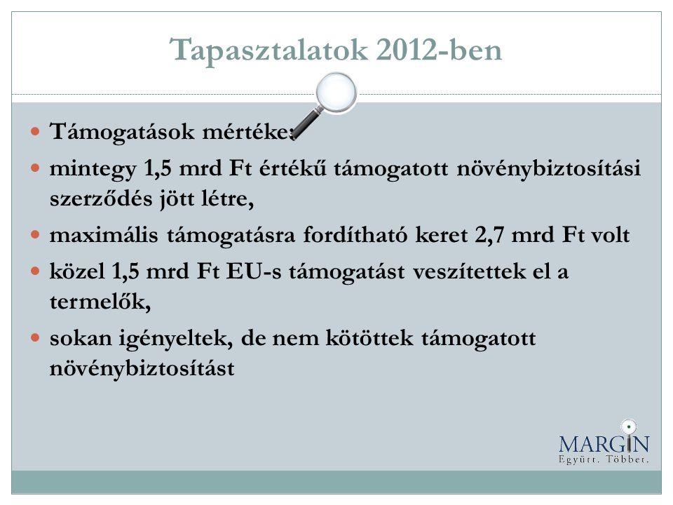 Tapasztalatok 2012-ben  Támogatások mértéke:  mintegy 1,5 mrd Ft értékű támogatott növénybiztosítási szerződés jött létre,  maximális támogatásra f